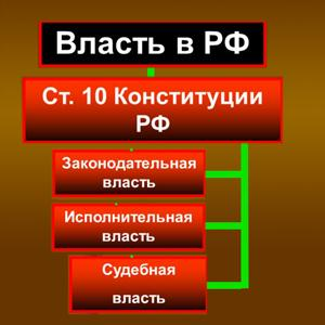 Органы власти Томска